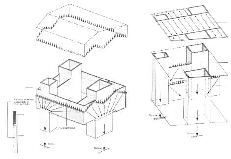 caixaforum_esquema_estructural