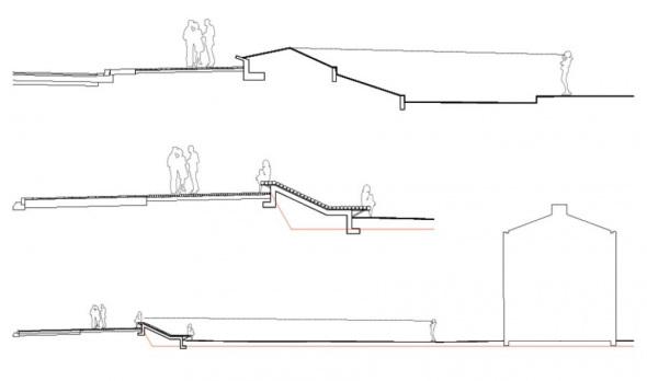 secciones-transversales-del-perc3admetro-del-jardc3adn
