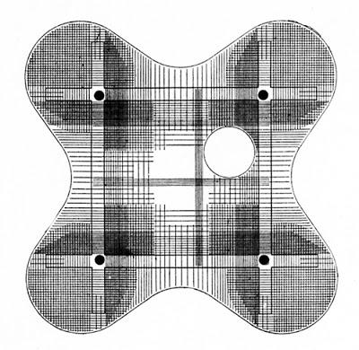 estructura del ariston